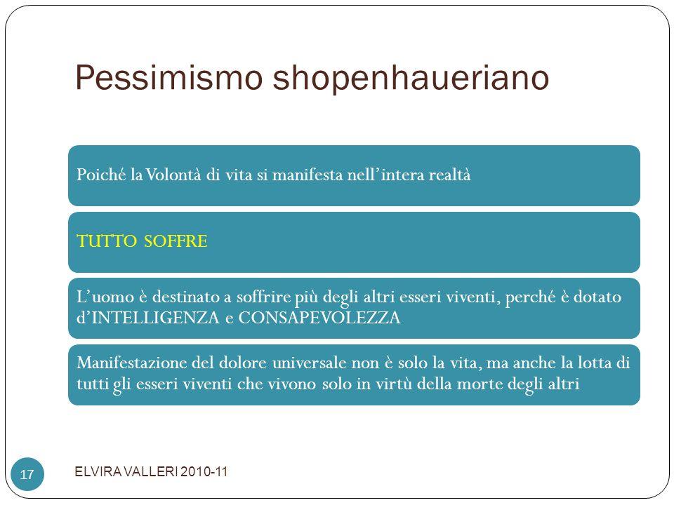 Pessimismo shopenhaueriano ELVIRA VALLERI 2010-11 17 Poiché la Volontà di vita si manifesta nellintera realtàTUTTO SOFFRE Luomo è destinato a soffrire