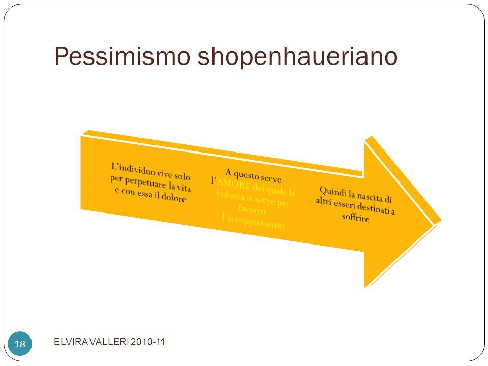 Pessimismo shopenhaueriano ELVIRA VALLERI 2010-11 18