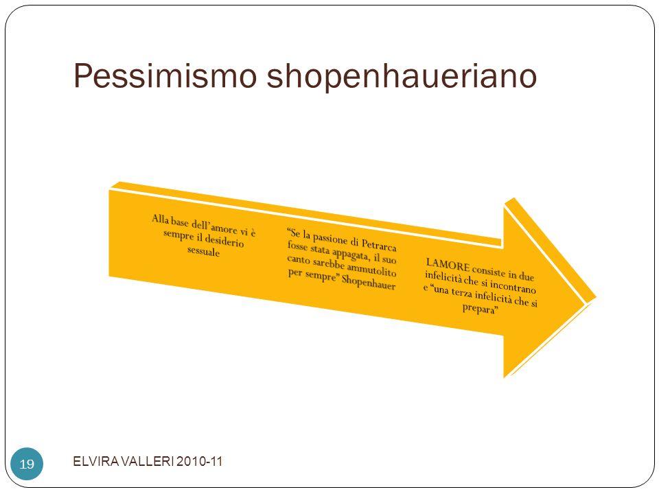 Pessimismo shopenhaueriano ELVIRA VALLERI 2010-11 19