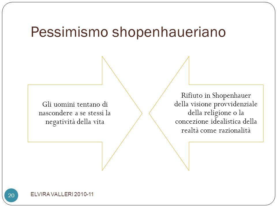 Pessimismo shopenhaueriano ELVIRA VALLERI 2010-11 20 Gli uomini tentano di nascondere a se stessi la negatività della vita Rifiuto in Shopenhauer dell