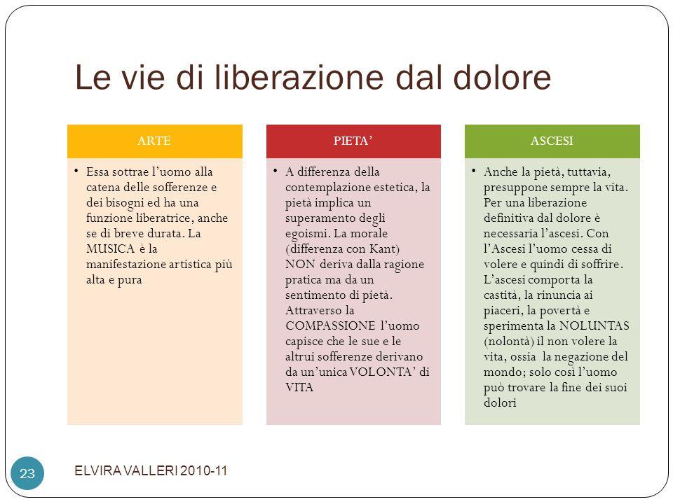 Le vie di liberazione dal dolore ELVIRA VALLERI 2010-11 23 ARTE Essa sottrae luomo alla catena delle sofferenze e dei bisogni ed ha una funzione liber