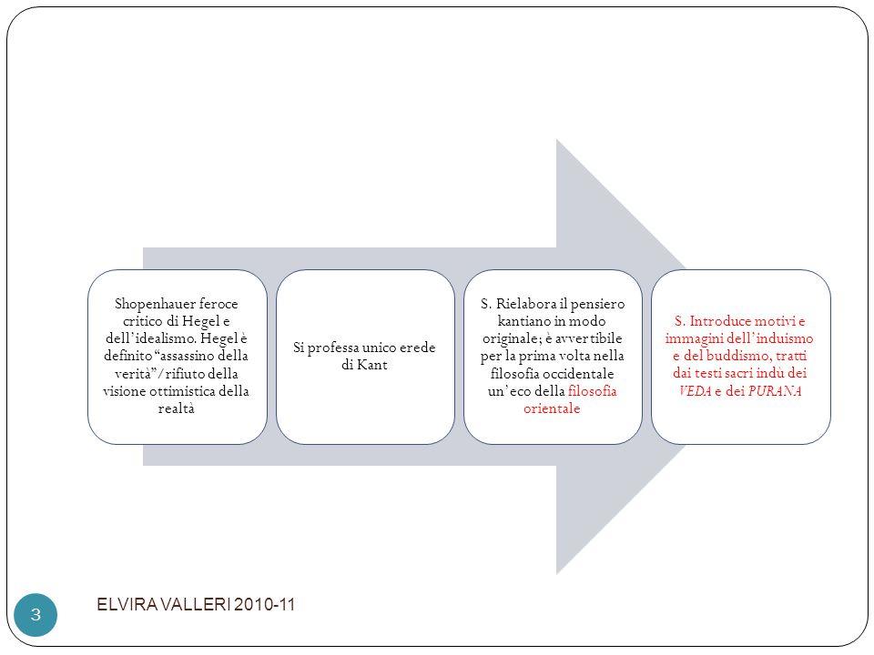 Pessimismo ELVIRA VALLERI 2010-11 14 Per Sh.
