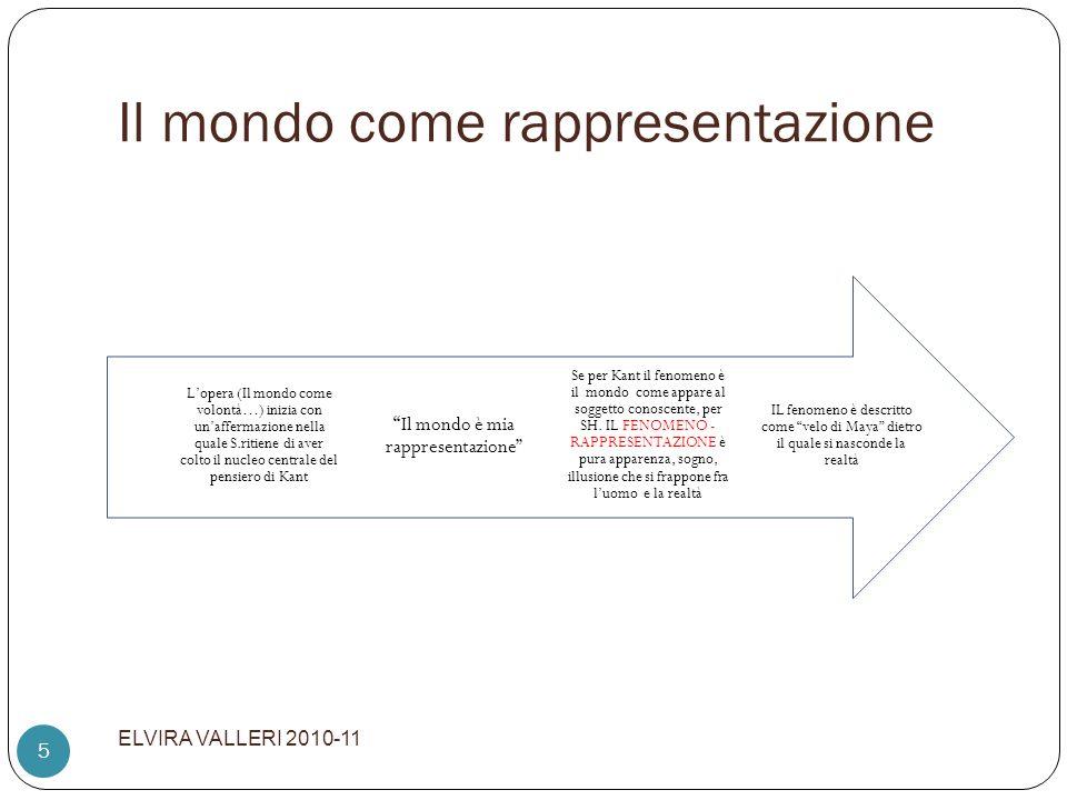 Pessimismo in Leopardi e Shopenhauer ELVIRA VALLERI 2010-11 16 Leopardi NON ha letto Shopenhauer, che invece conosceva e apprezzava Leopardi 1885, Francesco De Sanctis, Shopenhauer e Lepardi Si veda per una più attenta e precisa ricostruzione dei due pensieri i saggi di EmanueleSeverino