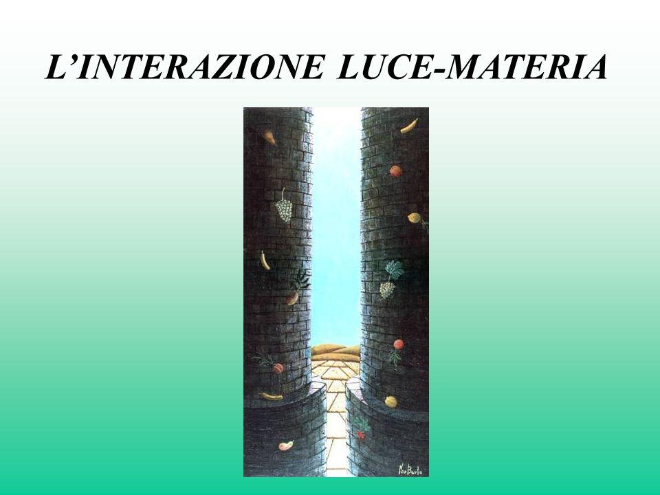 LINTERAZIONE LUCE-MATERIA
