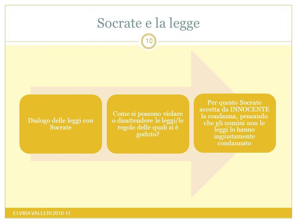 Socrate e la legge ELVIRA VALLERI 2010-11 10 Dialogo delle leggi con Socrate Come si possono violare o disattendere le leggi/le regole delle quali si