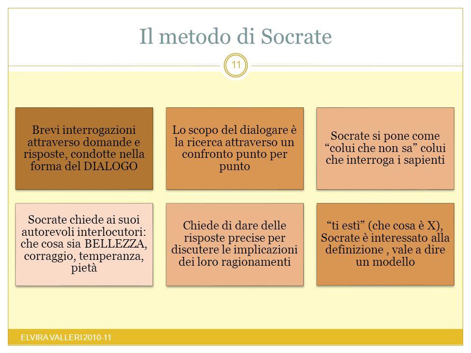 Il metodo di Socrate ELVIRA VALLERI 2010-11 11 Brevi interrogazioni attraverso domande e risposte, condotte nella forma del DIALOGO Lo scopo del dialo