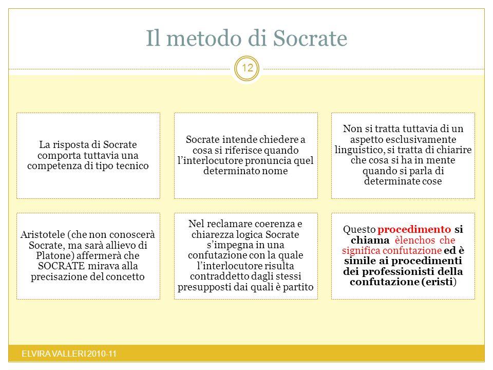 Il metodo di Socrate ELVIRA VALLERI 2010-11 12 La risposta di Socrate comporta tuttavia una competenza di tipo tecnico Socrate intende chiedere a cosa