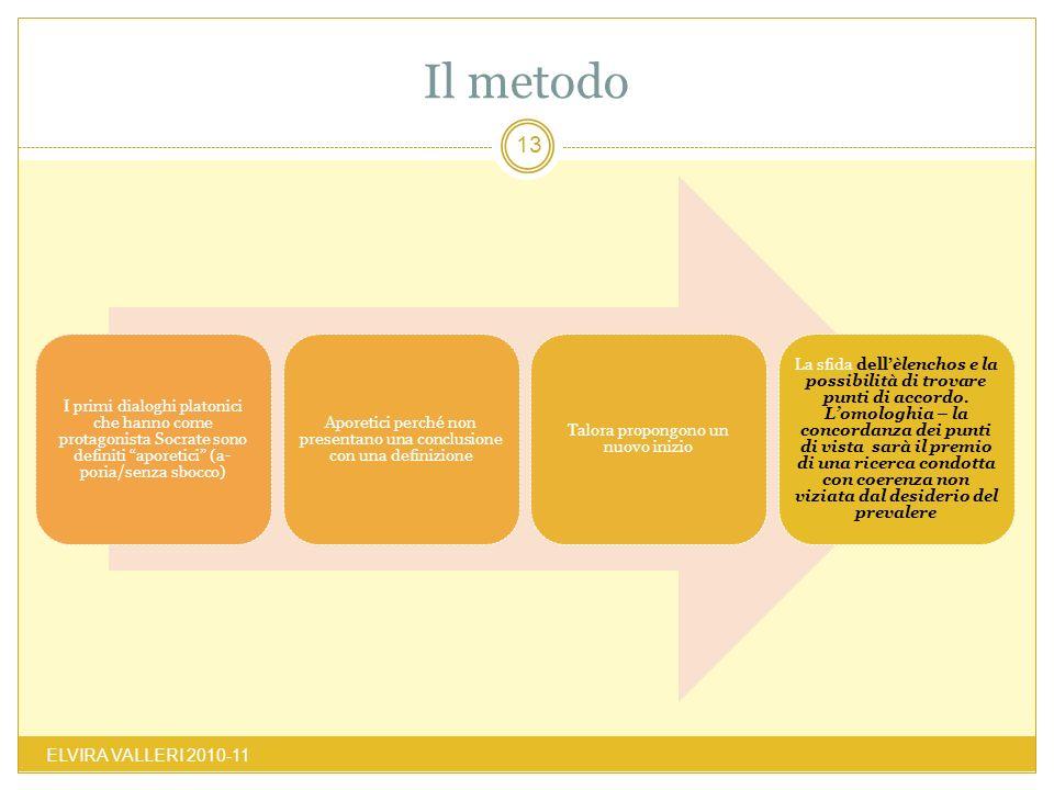 Il metodo ELVIRA VALLERI 2010-11 13 I primi dialoghi platonici che hanno come protagonista Socrate sono definiti aporetici (a-poria/senza sbocco) Apor