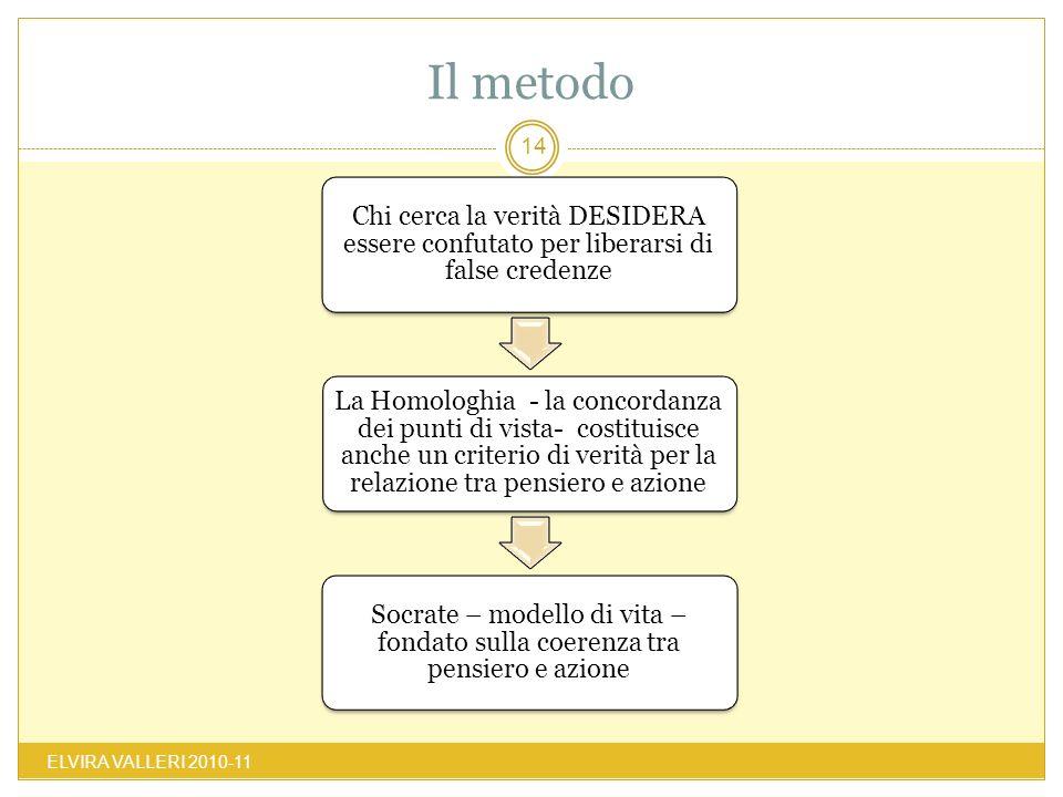Il metodo ELVIRA VALLERI 2010-11 14 Chi cerca la verità DESIDERA essere confutato per liberarsi di false credenze La Homologhia - la concordanza dei p