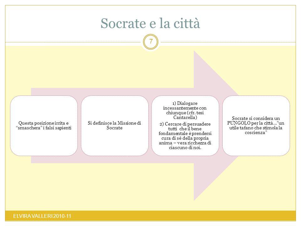 Socrate e la città ELVIRA VALLERI 2010-11 7 Questa posizione irrita e smaschera i falsi sapienti Si definisce la Missione di Socrate 1) Dialogare ince