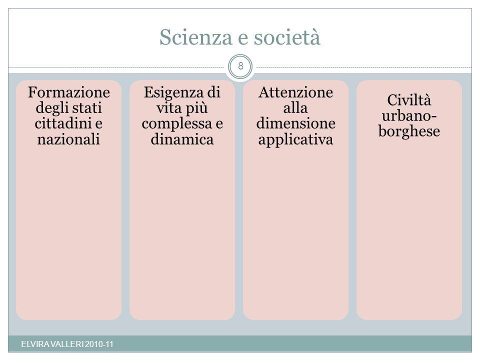 Scienza e società Formazione degli stati cittadini e nazionali Esigenza di vita più complessa e dinamica Attenzione alla dimensione applicativa Civilt