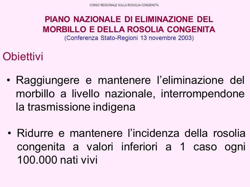 PIANO NAZIONALE DI ELIMINAZIONE DEL MORBILLO E DELLA ROSOLIA CONGENITA (Conferenza Stato-Regioni 13 novembre 2003) Obiettivi Raggiungere e mantenere l