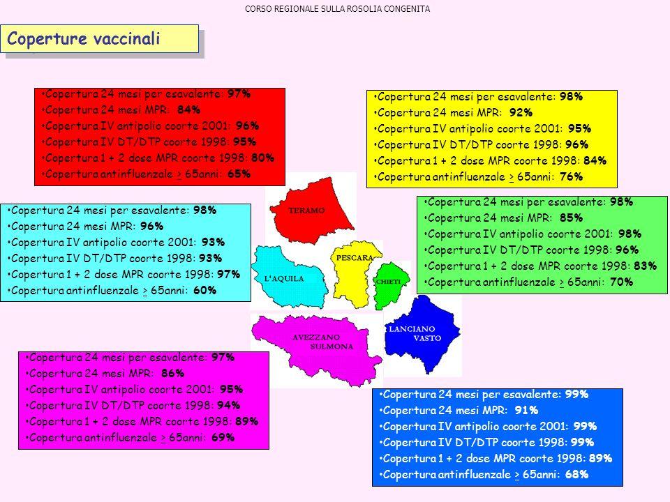 Coperture vaccinali Copertura 24 mesi per esavalente: 99% Copertura 24 mesi MPR: 91% Copertura IV antipolio coorte 2001: 99% Copertura IV DT/DTP coort