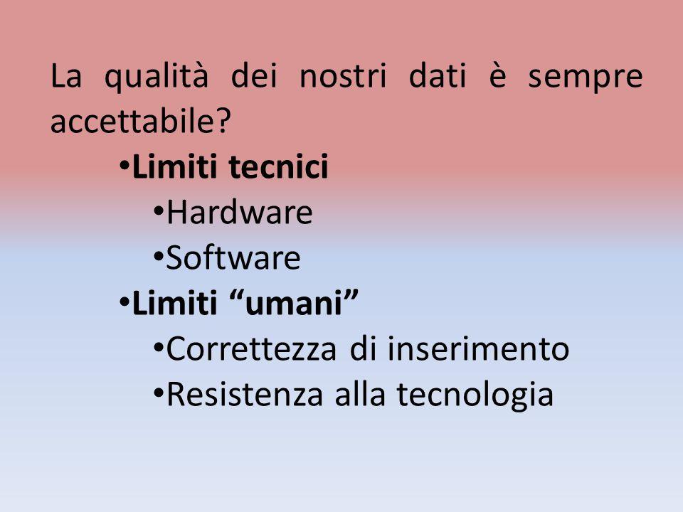 La qualità dei nostri dati è sempre accettabile? Limiti tecnici Hardware Software Limiti umani Correttezza di inserimento Resistenza alla tecnologia