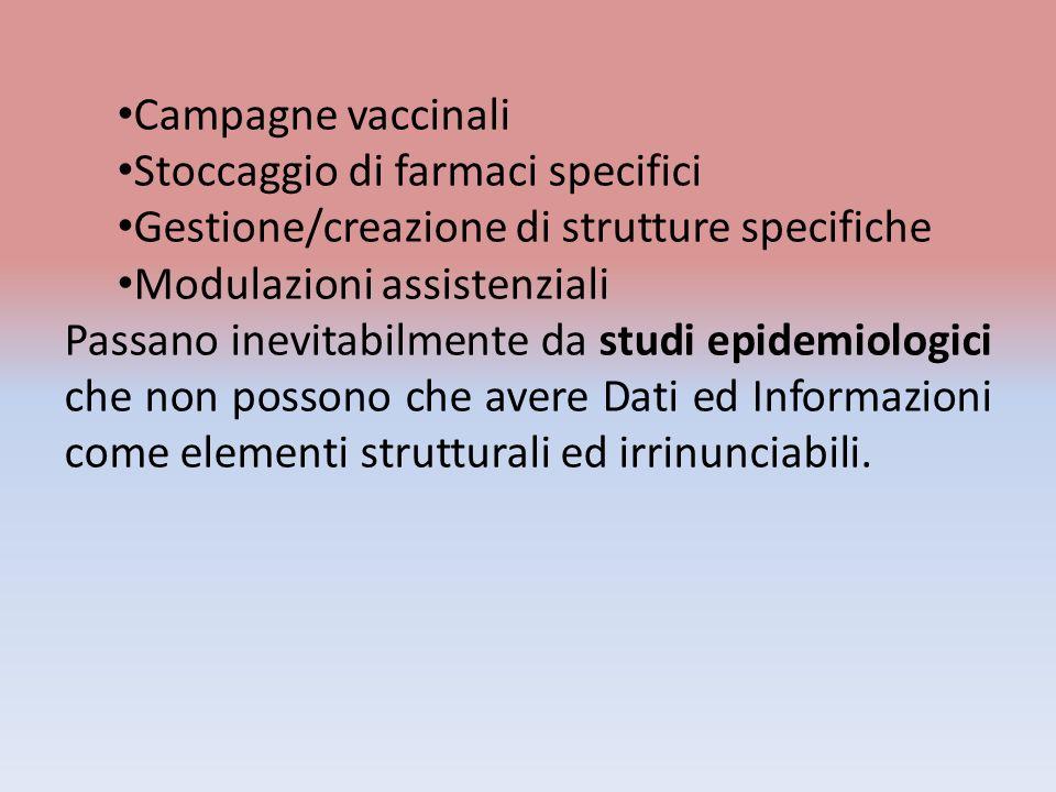 Campagne vaccinali Stoccaggio di farmaci specifici Gestione/creazione di strutture specifiche Modulazioni assistenziali Passano inevitabilmente da stu