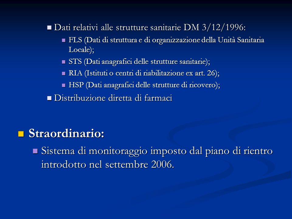 Dati relativi alle strutture sanitarie DM 3/12/1996: Dati relativi alle strutture sanitarie DM 3/12/1996: FLS (Dati di struttura e di organizzazione della Unità Sanitaria Locale); FLS (Dati di struttura e di organizzazione della Unità Sanitaria Locale); STS (Dati anagrafici delle strutture sanitarie); STS (Dati anagrafici delle strutture sanitarie); RIA (Istituti o centri di riabilitazione ex art.