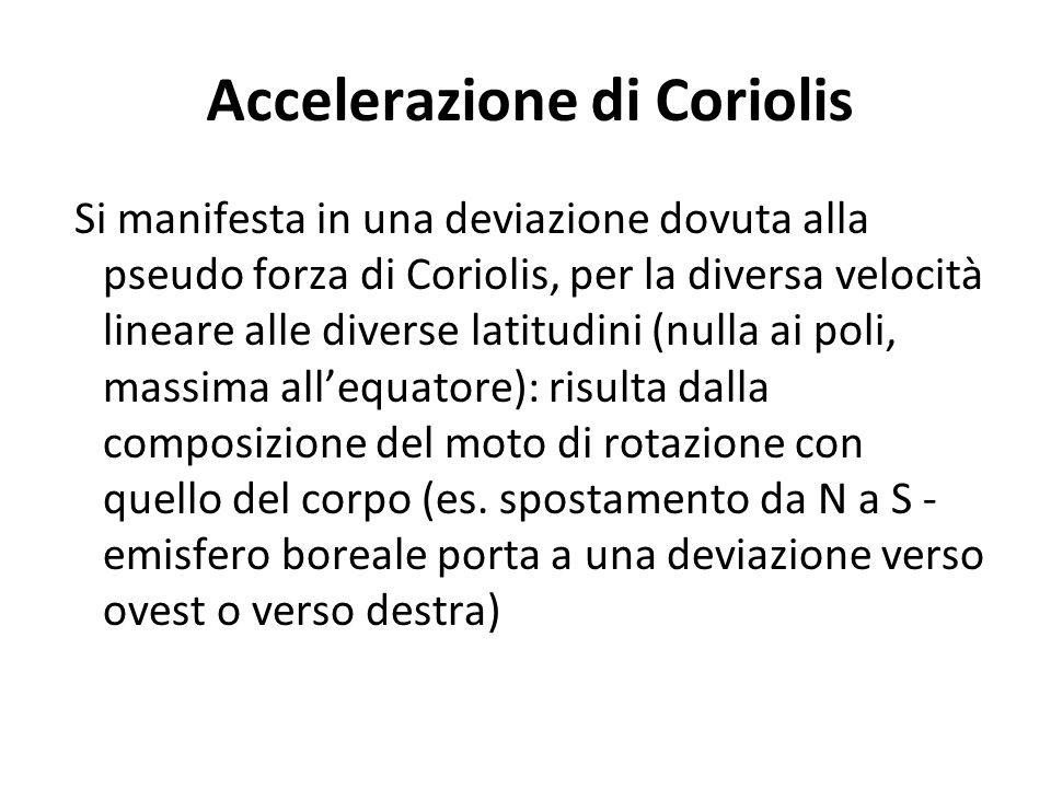 Si manifesta in una deviazione dovuta alla pseudo forza di Coriolis, per la diversa velocità lineare alle diverse latitudini (nulla ai poli, massima a