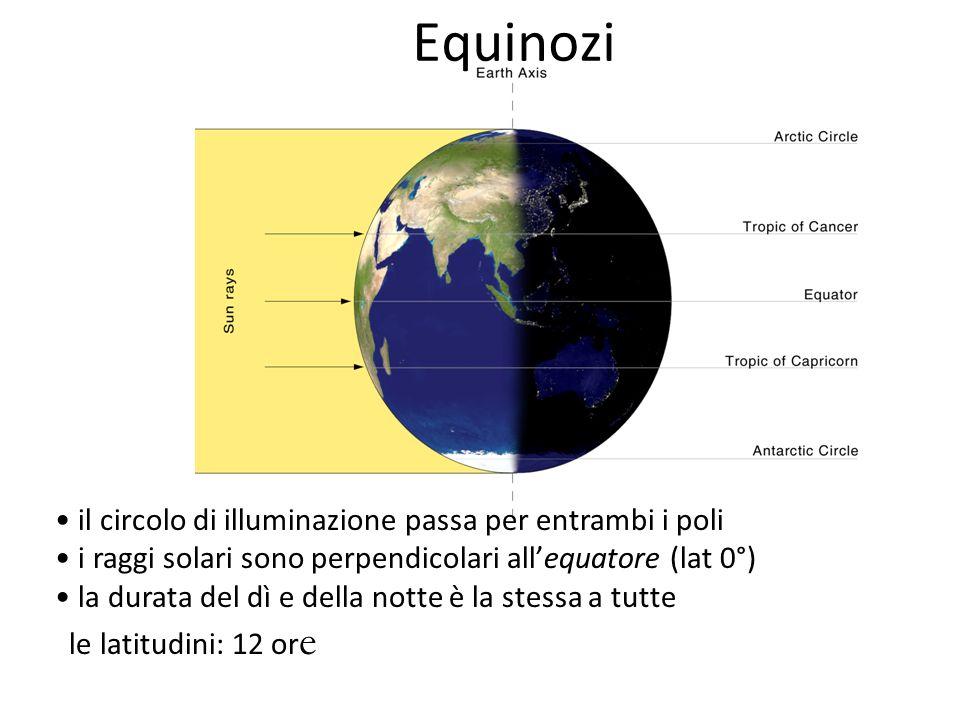 Equinozi il circolo di illuminazione passa per entrambi i poli i raggi solari sono perpendicolari allequatore (lat 0°) la durata del dì e della notte