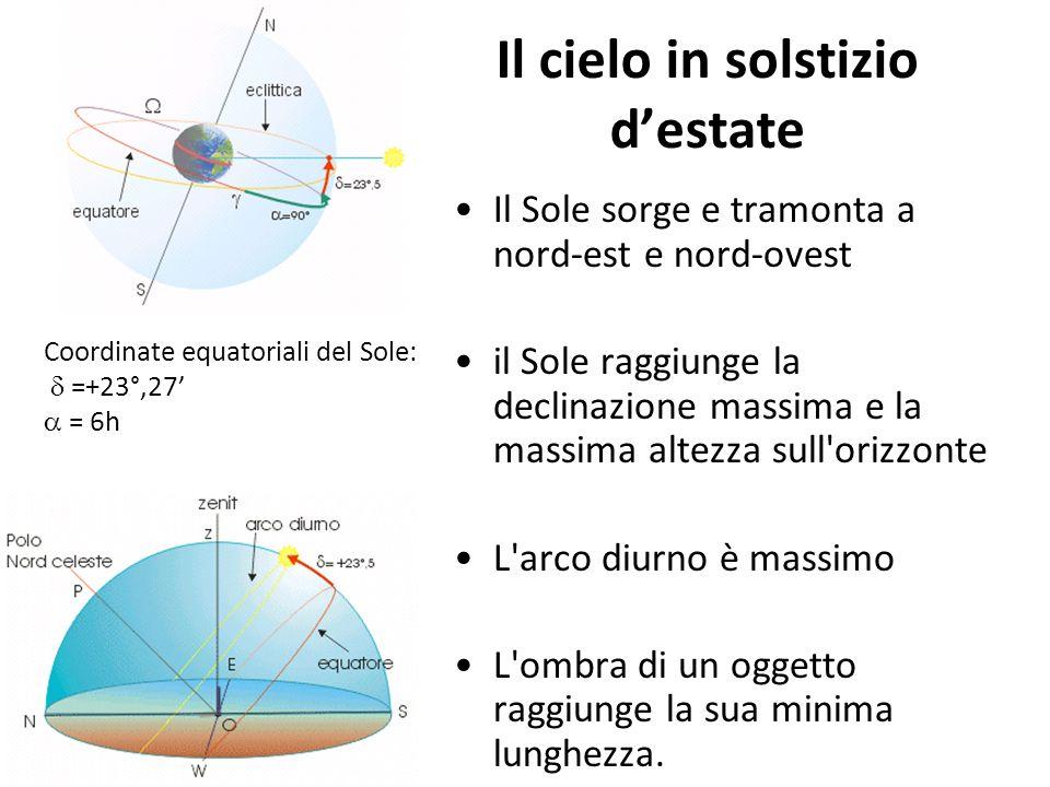 Il cielo in solstizio destate Il Sole sorge e tramonta a nord-est e nord-ovest il Sole raggiunge la declinazione massima e la massima altezza sull'ori