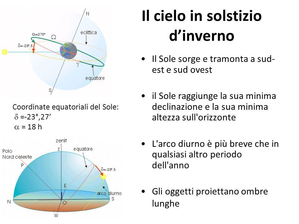 Il cielo in solstizio dinverno Il Sole sorge e tramonta a sud- est e sud ovest il Sole raggiunge la sua minima declinazione e la sua minima altezza su