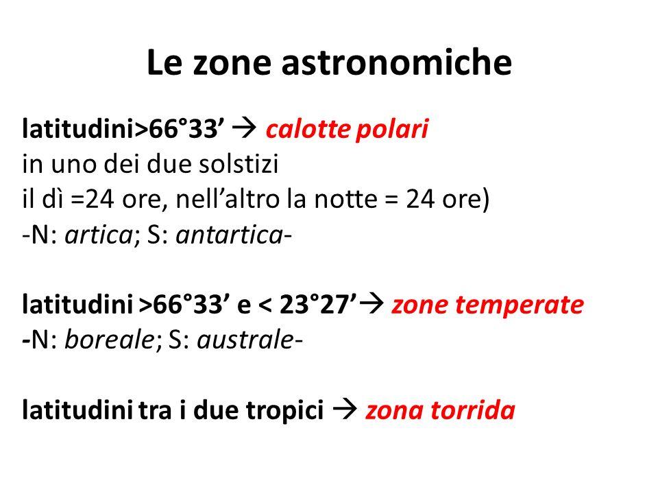 Le zone astronomiche latitudini>66°33 calotte polari in uno dei due solstizi il dì =24 ore, nellaltro la notte = 24 ore) -N: artica; S: antartica- lat