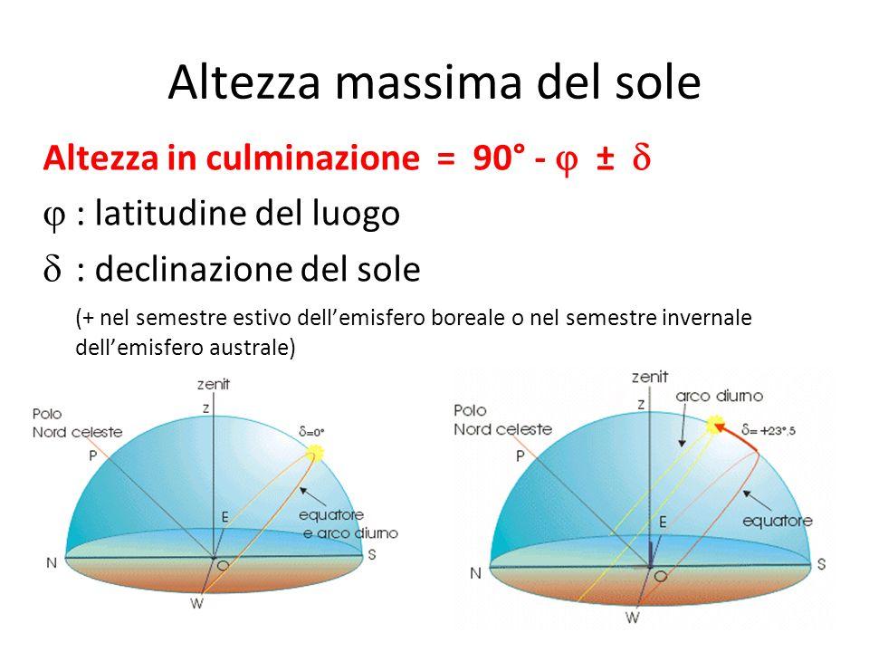 Altezza massima del sole Altezza in culminazione = 90° - ± : latitudine del luogo : declinazione del sole (+ nel semestre estivo dellemisfero boreale