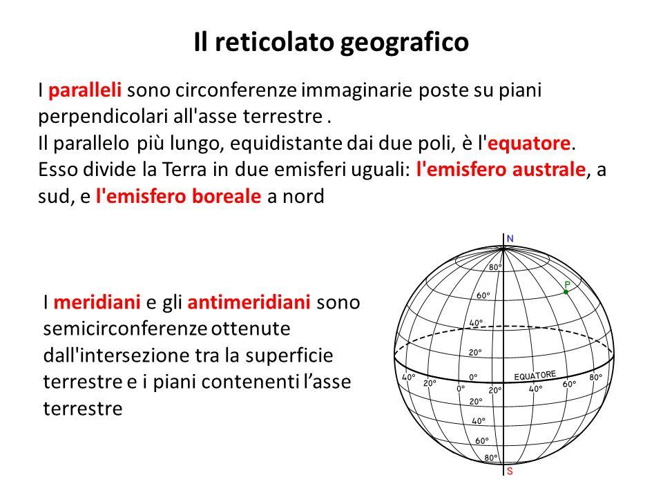Il reticolato geografico I paralleli sono circonferenze immaginarie poste su piani perpendicolari all'asse terrestre. Il parallelo più lungo, equidist