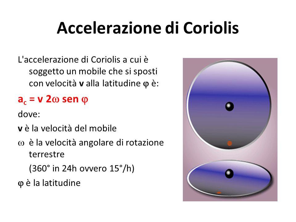 Accelerazione di Coriolis L'accelerazione di Coriolis a cui è soggetto un mobile che si sposti con velocità v alla latitudine è: a c = v 2 sen dove: v