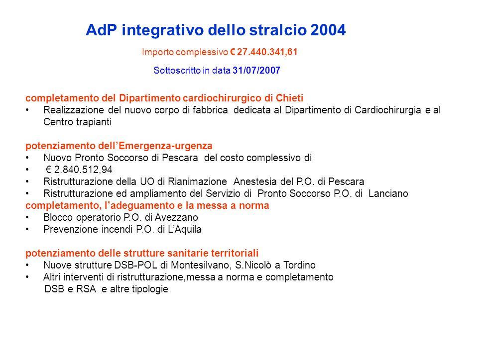 AdP integrativo dello stralcio 2004 completamento del Dipartimento cardiochirurgico di Chieti Realizzazione del nuovo corpo di fabbrica dedicata al Di