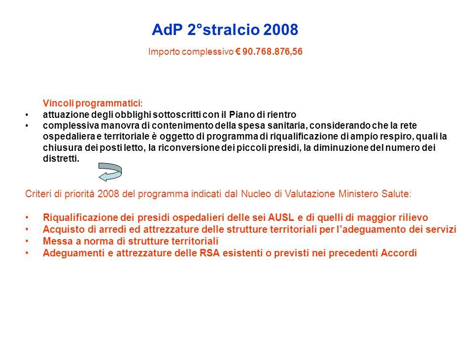 AdP 2°stralcio 2008 Vincoli programmatici: attuazione degli obblighi sottoscritti con il Piano di rientro complessiva manovra di contenimento della sp