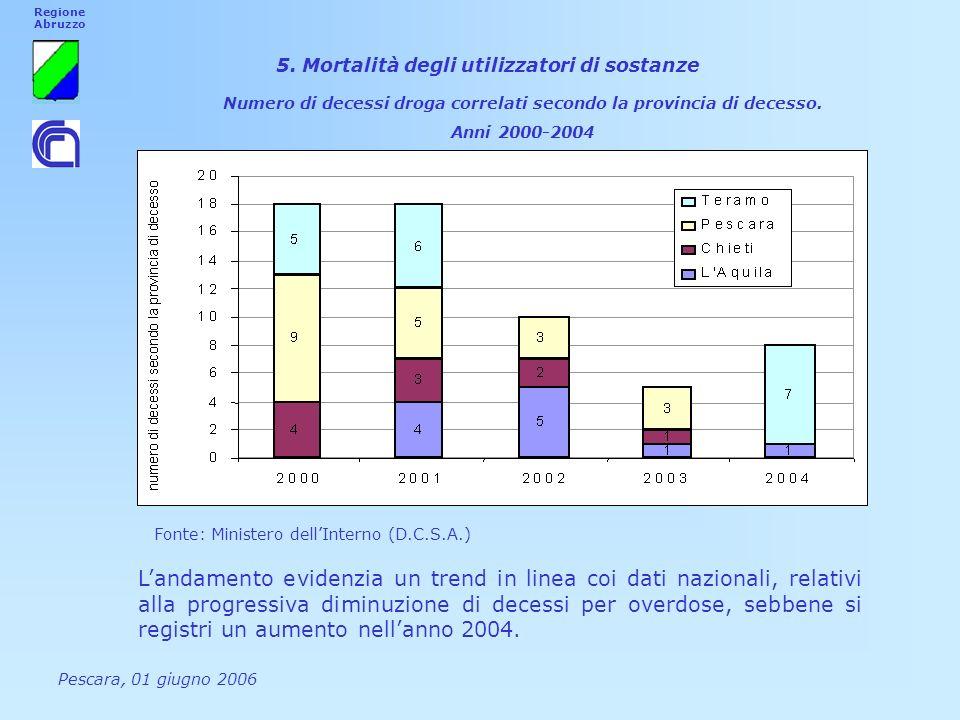 5. Mortalità degli utilizzatori di sostanze Numero di decessi droga correlati secondo la provincia di decesso. Anni 2000-2004 Pescara, 01 giugno 2006