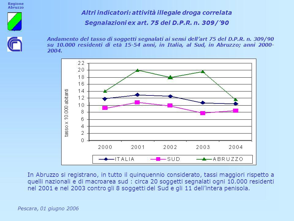 Altri indicatori: attività illegale droga correlata Segnalazioni ex art. 75 del D.P.R. n. 309/90 In Abruzzo si registrano, in tutto il quinquennio con