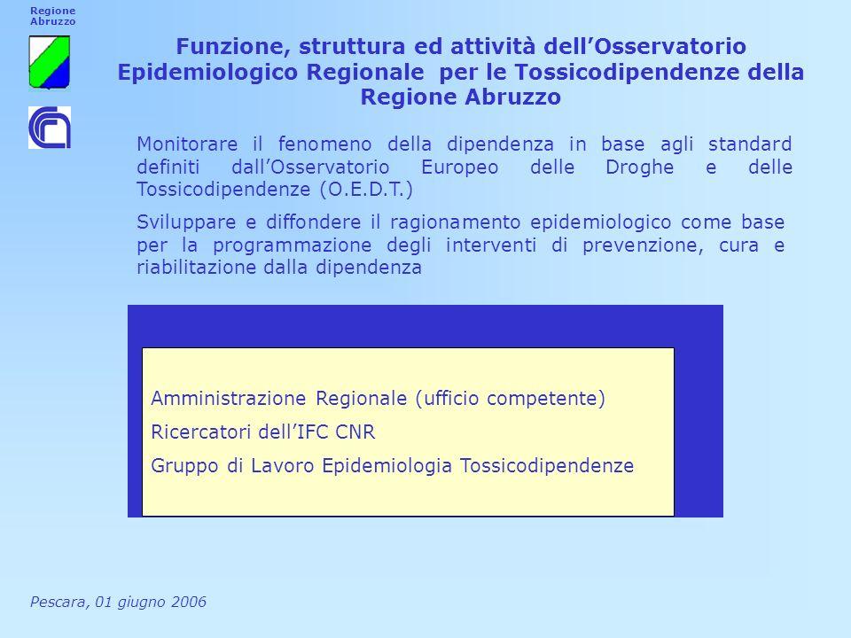 Amministrazione Regionale (ufficio competente) Ricercatori dellIFC CNR Gruppo di Lavoro Epidemiologia Tossicodipendenze Funzione, struttura ed attivit