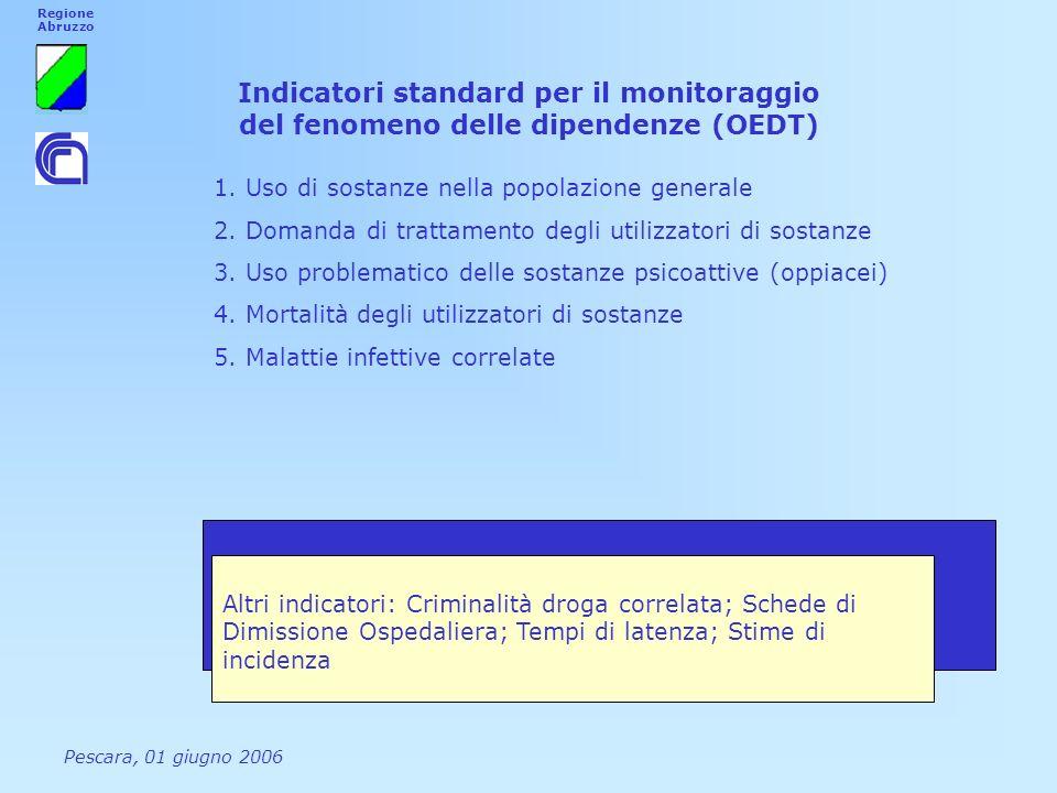 Indicatori standard per il monitoraggio del fenomeno delle dipendenze (OEDT) 1. Uso di sostanze nella popolazione generale 2. Domanda di trattamento d