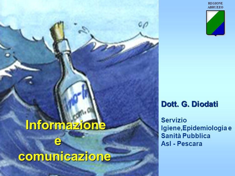 Informazione Informazione ecomunicazione Dott. G. Diodati Servizio Igiene,Epidemiologia e Sanità Pubblica Asl - Pescara REGIONE ABRUZZO