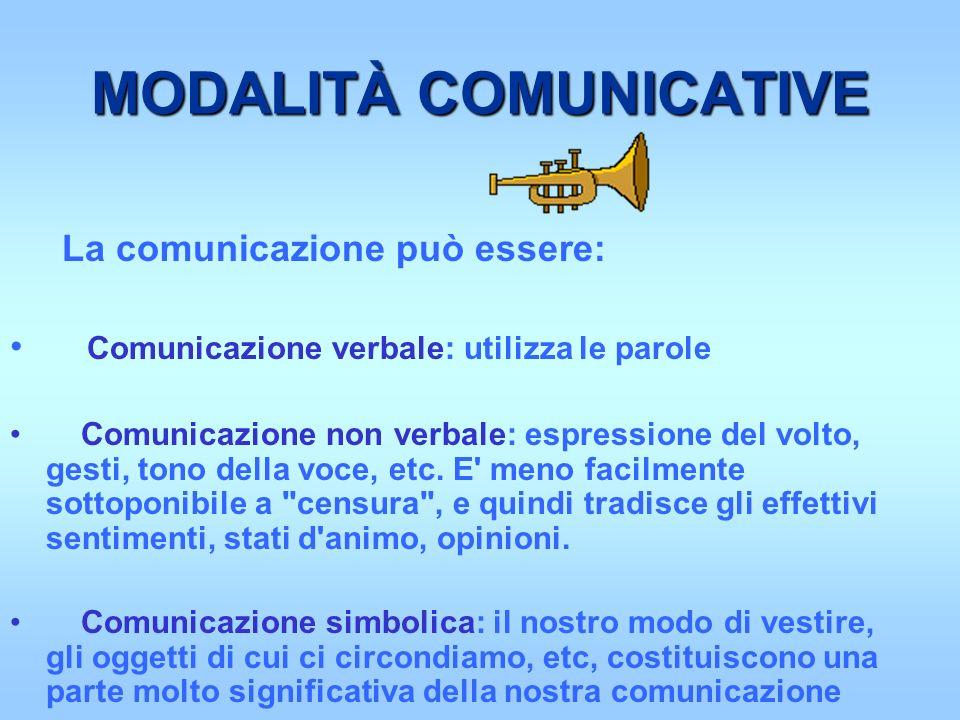 MODALITÀ COMUNICATIVE La comunicazione può essere: Comunicazione verbale: utilizza le parole Comunicazione non verbale: espressione del volto, gesti,