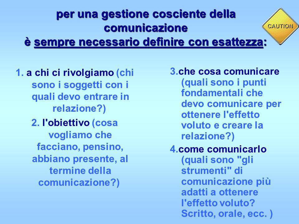 per una gestione cosciente della comunicazione è sempre necessario definire con esattezza: 1. a chi ci rivolgiamo (chi sono i soggetti con i quali dev