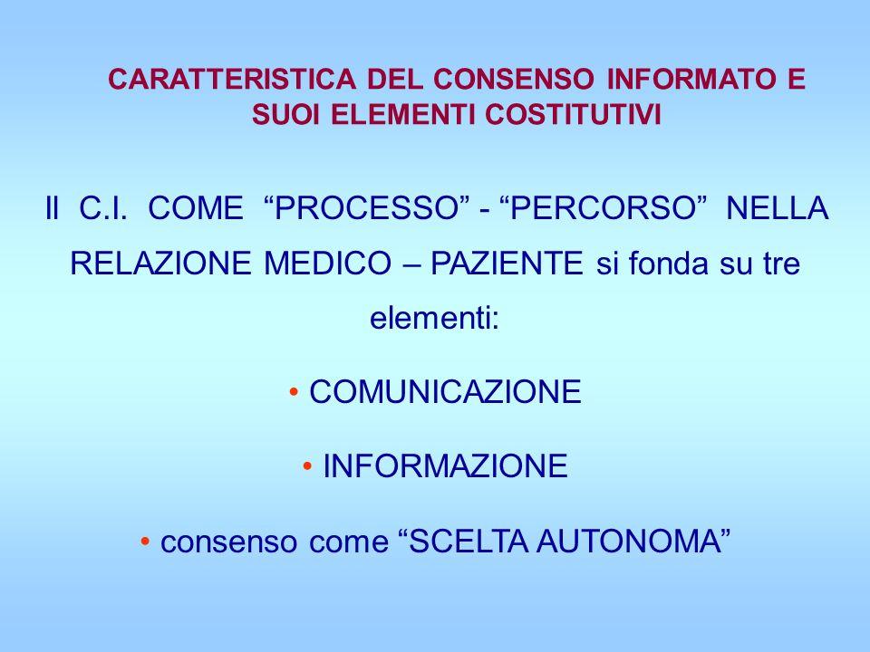 Il C.I. COME PROCESSO - PERCORSO NELLA RELAZIONE MEDICO – PAZIENTE si fonda su tre elementi: COMUNICAZIONE INFORMAZIONE consenso come SCELTA AUTONOMA