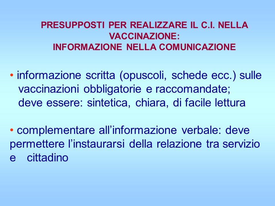 informazione scritta (opuscoli, schede ecc.) sulle vaccinazioni obbligatorie e raccomandate; deve essere: sintetica, chiara, di facile lettura complem