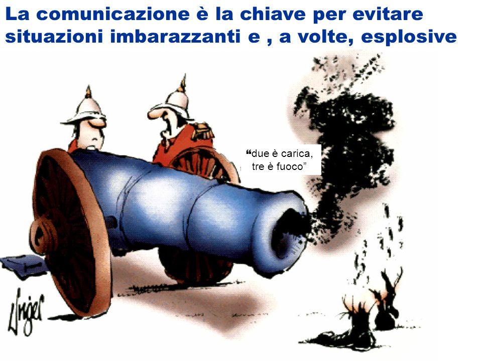 La comunicazione è la chiave per evitare situazioni imbarazzanti e, a volte, esplosive due è carica, tre è fuoco
