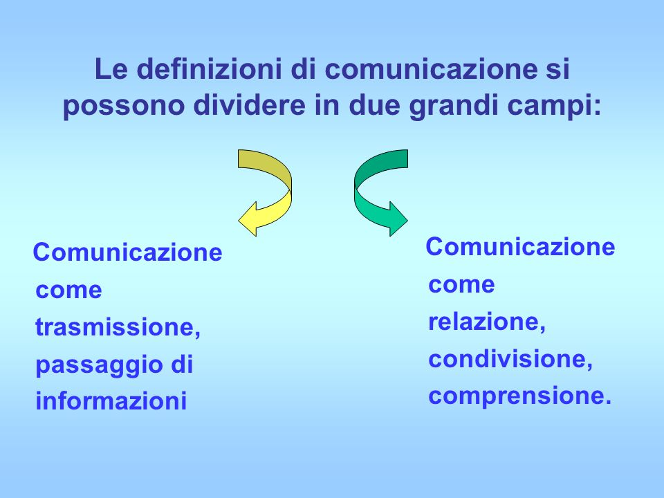 Le definizioni di comunicazione si possono dividere in due grandi campi: Comunicazione come trasmissione, passaggio di informazioni Comunicazione come