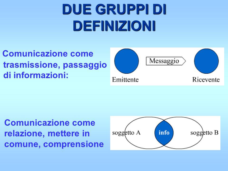 DUE GRUPPI DI DEFINIZIONI Comunicazione come trasmissione, passaggio di informazioni: Comunicazione come relazione, mettere in comune, comprensione