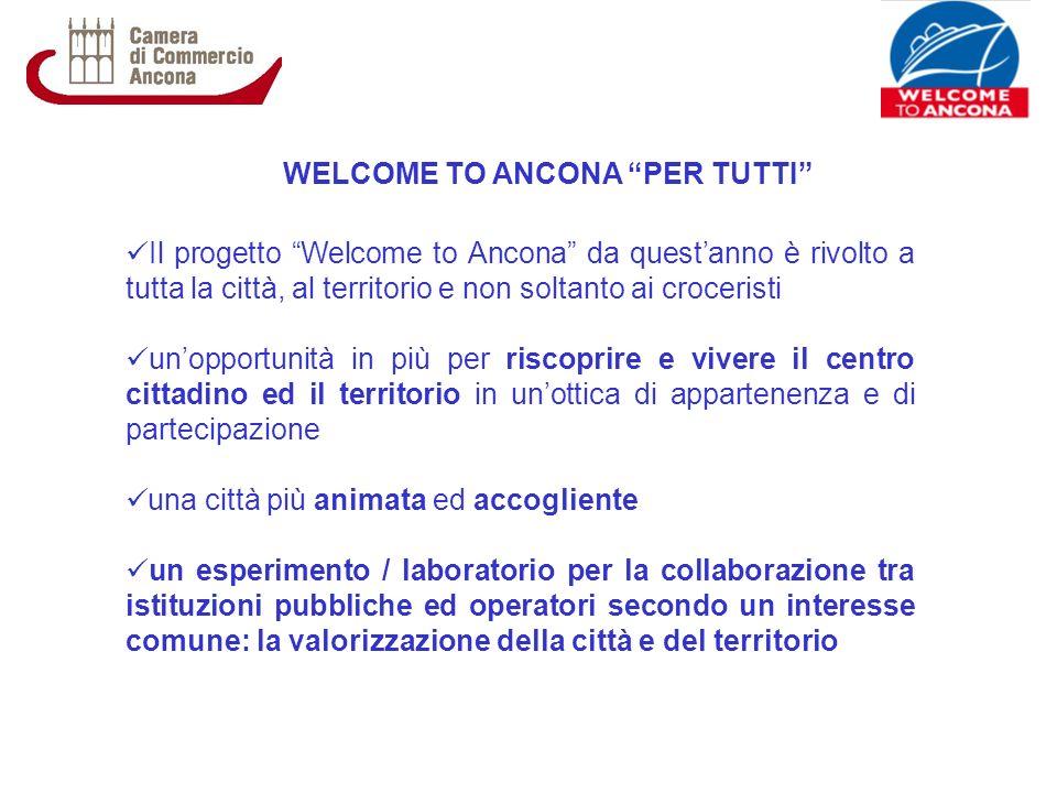 WELCOME TO ANCONA PER TUTTI Il progetto Welcome to Ancona da questanno è rivolto a tutta la città, al territorio e non soltanto ai croceristi unopport