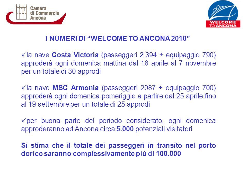 I NUMERI DI WELCOME TO ANCONA 2010 la nave Costa Victoria (passeggeri 2.394 + equipaggio 790) approderà ogni domenica mattina dal 18 aprile al 7 novem
