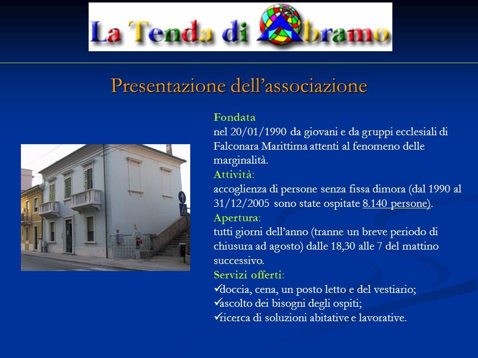 Presentazione dellassociazione Fondata nel 20/01/1990 da giovani e da gruppi ecclesiali di Falconara Marittima attenti al fenomeno delle marginalità.