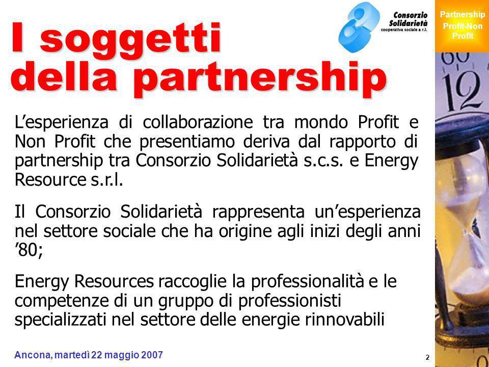 Giochi Senza Barriere Partnership Profit-Non Profit Ancona, martedì 22 maggio 2007 2 I soggetti della partnership Lesperienza di collaborazione tra mo