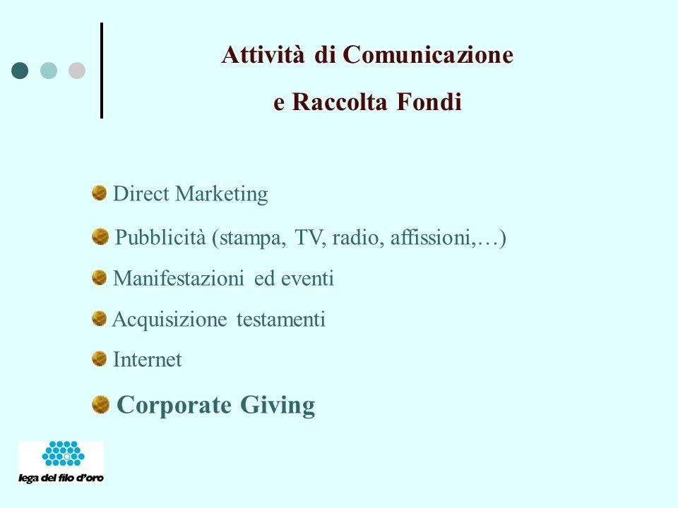 Attività di Comunicazione e Raccolta Fondi Direct Marketing Pubblicità (stampa, TV, radio, affissioni,…) Manifestazioni ed eventi Acquisizione testamenti Internet Corporate Giving