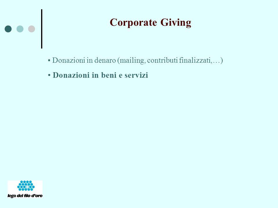 Corporate Giving Donazioni in denaro (mailing, contributi finalizzati,…) Donazioni in beni e servizi