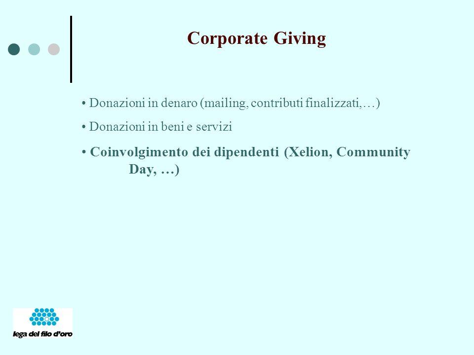 Corporate Giving Donazioni in denaro (mailing, contributi finalizzati,…) Donazioni in beni e servizi Coinvolgimento dei dipendenti (Xelion, Community Day, …)