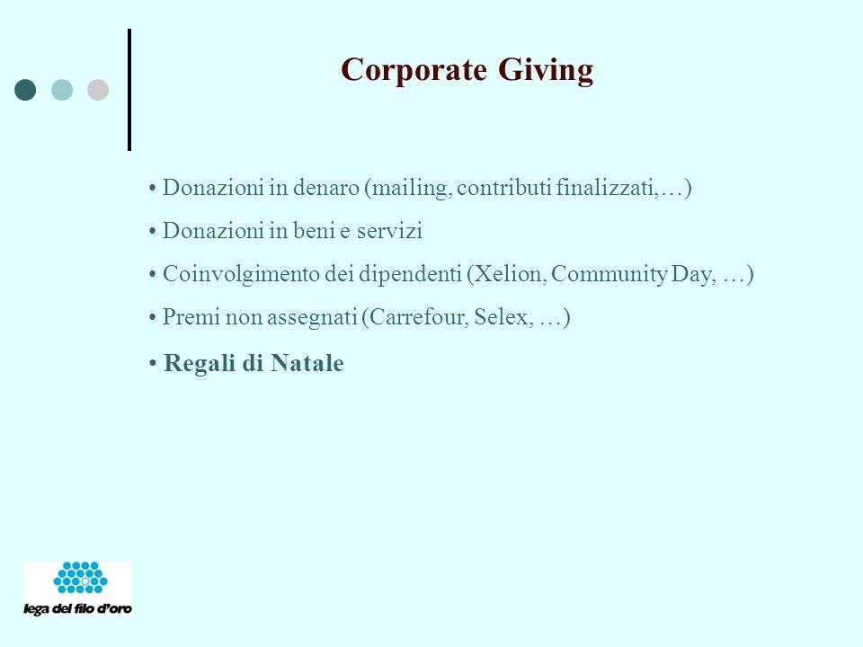 Corporate Giving Donazioni in denaro (mailing, contributi finalizzati,…) Donazioni in beni e servizi Coinvolgimento dei dipendenti (Xelion, Community Day, …) Premi non assegnati (Carrefour, Selex, …) Regali di Natale